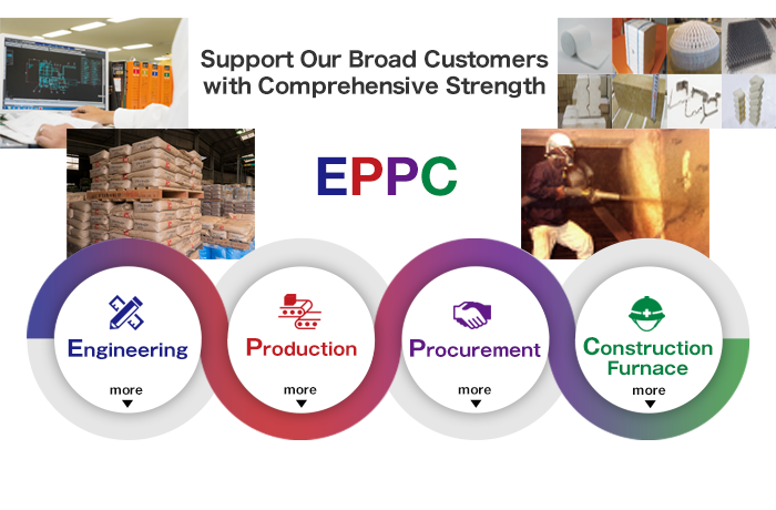 Support our broad customers